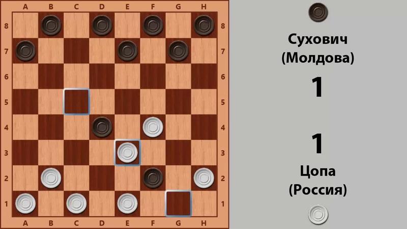Цопа - Сухович. Чемпионат Мира по Русским шашкам 1994