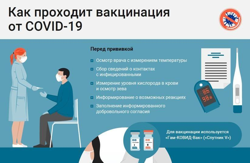 В Ярославской области набирает обороты обязательная вакцинация
