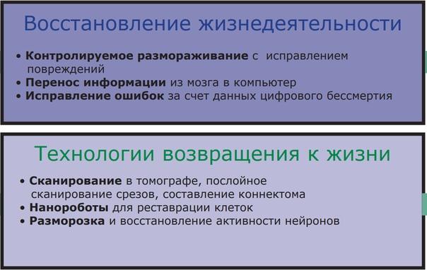 Сеттлеретика Яна Корчмарюка — главный провал и главная надежда научного иммортализма
