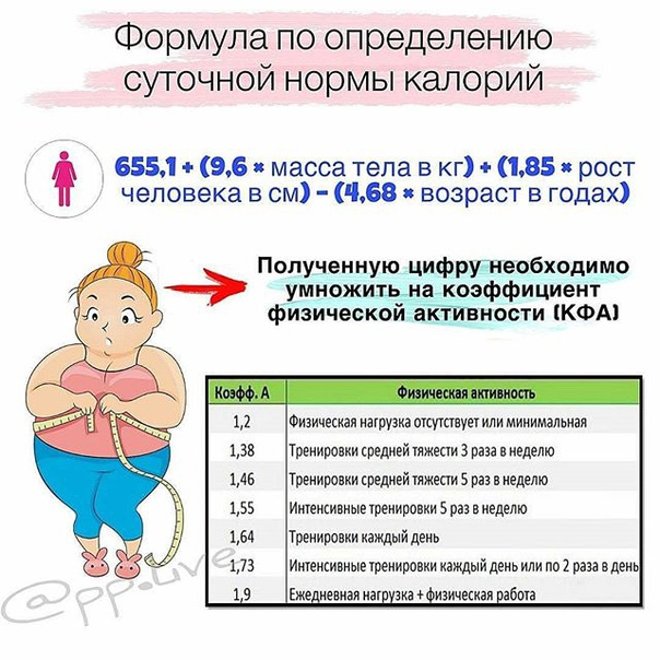Формула Для Диеты На Калориях. Расчет калорий