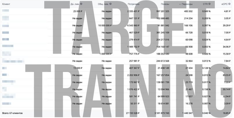 Как стать таргетологом в 2020. Пошаговая инструкция., изображение №10
