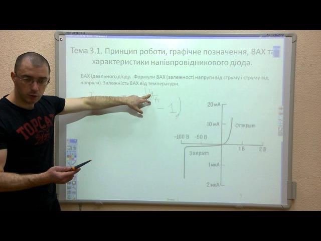 Лекція 6 Тема 3 1 2 Принцип роботи позначення ВАХ та характеристики діода