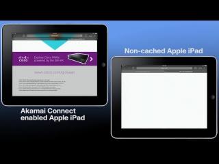 Cisco интеллектуальная WAN с Akamai Connect. Демо