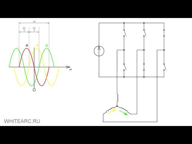 Анимация работы 3 фазного мостового инвертора смотреть онлайн без регистрации