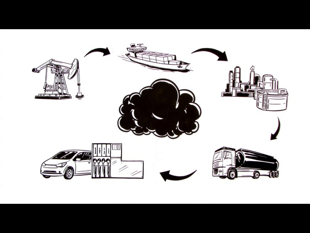 Simpleshow explains the Carbon Footprint