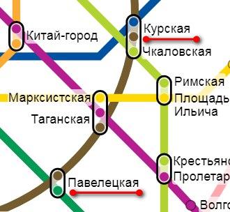 фрагмент схемы Московского метро Курская - Павелецкая