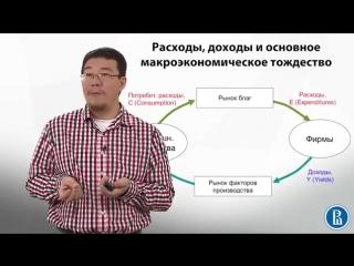 Ким 6.2 Модель кругооборота. Финансовые рынки
