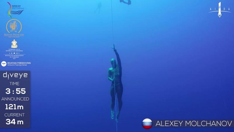 AIDA WCh Roatan 2017 ALEXEY MOLCHANOV FIM