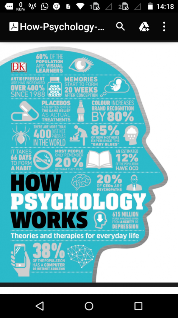How-Psychology-Works-The-Facts-Visually-Explained