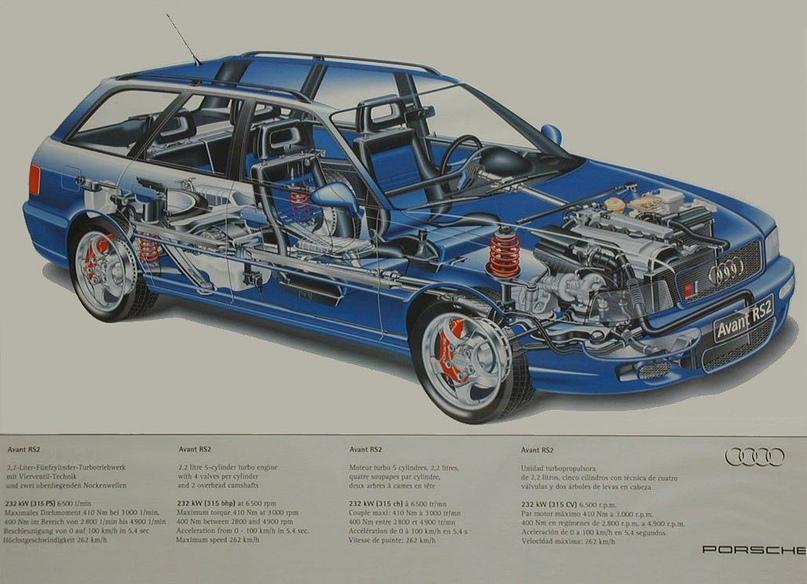 1994 Audi Avant RS2 — Авто подарившее жизнь Порше, изображение №13