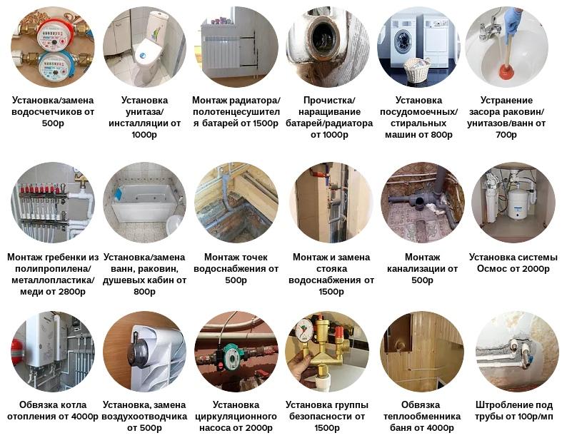 Стоимость монтажа точки водоснабжения Томск