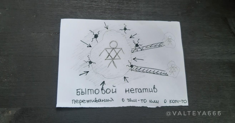 Online Школа Магии Елены Руденко ( беЗоплатное обучение ). - Страница 4 ZMviqyI6gsg