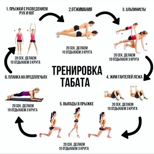 Метод Табата Похудение.