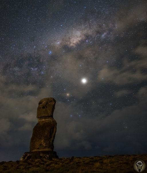 Млечный путь над островом Пасхи