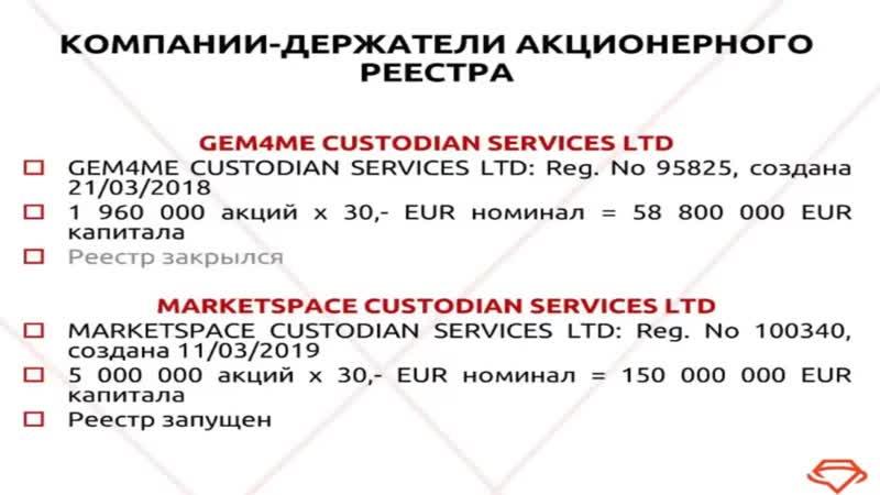 30 03 20 Юридическая схема создания Gem4me Market Space I Дмитрий Назаров I
