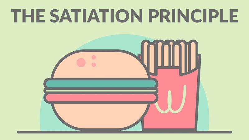 The Satiation Principle for Habit Change
