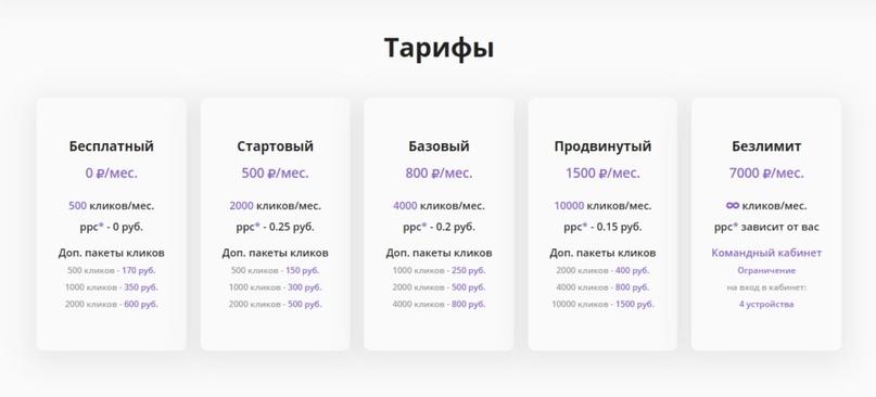 Подборка сервисов по созданию диплинков, изображение №2