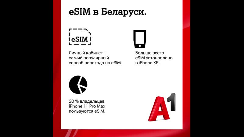 ESIM в Беларуси