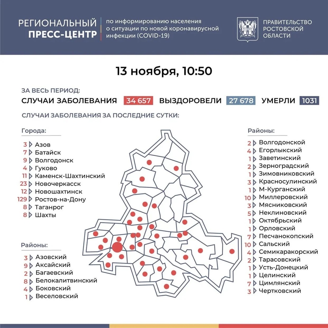 На Дону число инфицированных COVID-19 выросло на 310, в Таганроге 8 новых случаев