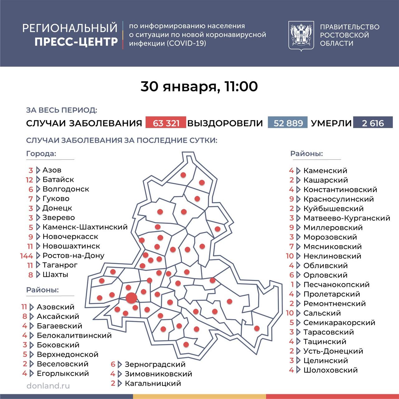 На Дону число инфицированных COVID-19 выросло на 376, в Таганроге 11 новых случаев