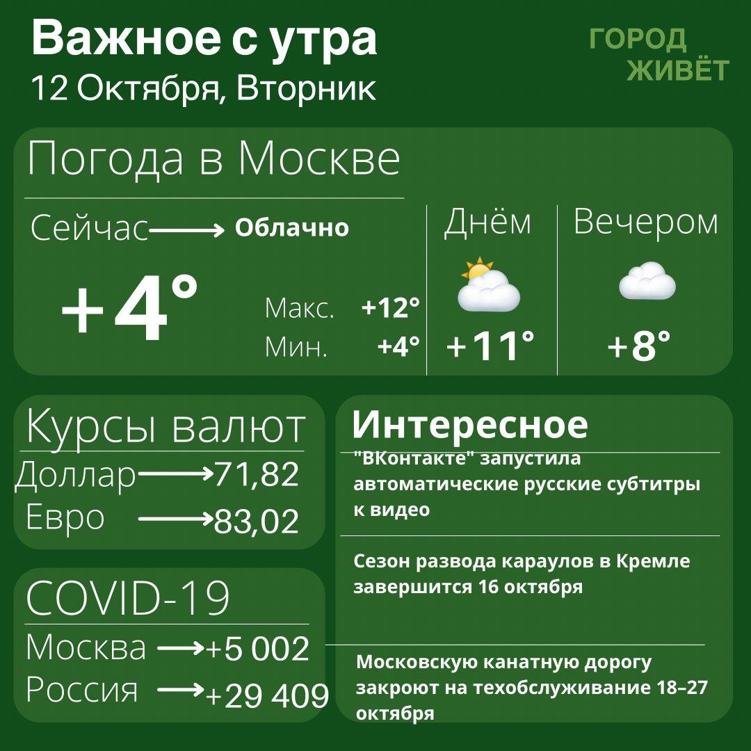Пост Москвича номер #99124