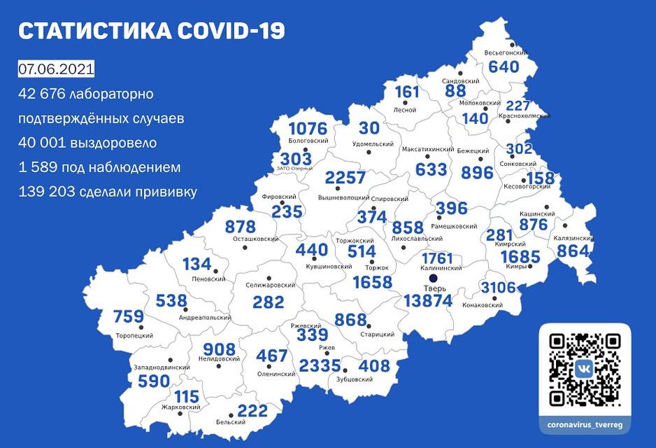 Число смертей растет: свежая статистика по ковиду в Тверской области