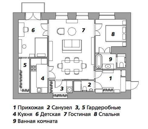Квартира в дореволюционном доме в центре Москвы, 82 м² от Ольги Кондратовой